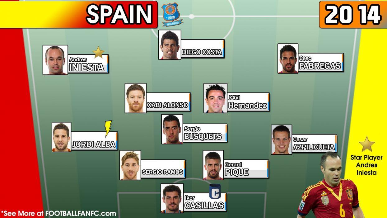 SPAIN soccer (2) wallpaper
