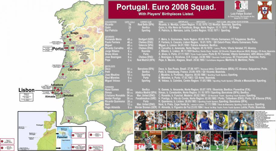 PORTUGAL soccer (69) wallpaper