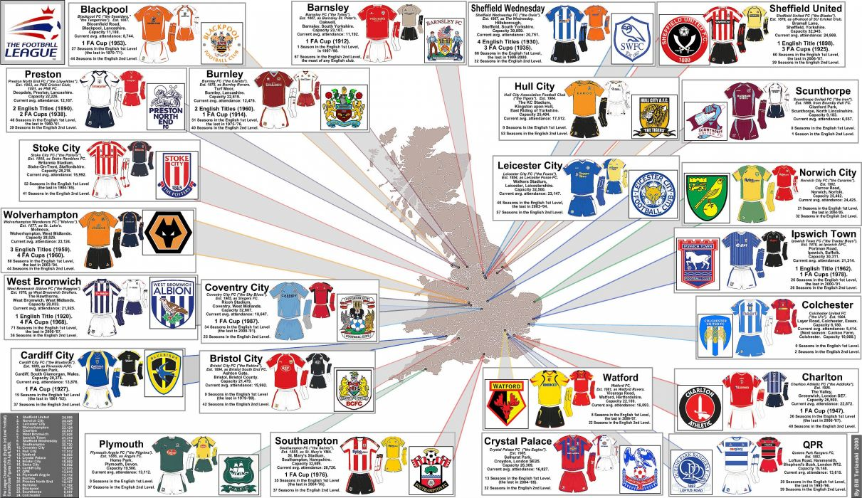 ENGLAND soccer (37) wallpaper