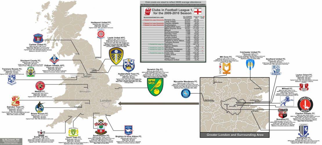 ENGLAND soccer (55) wallpaper