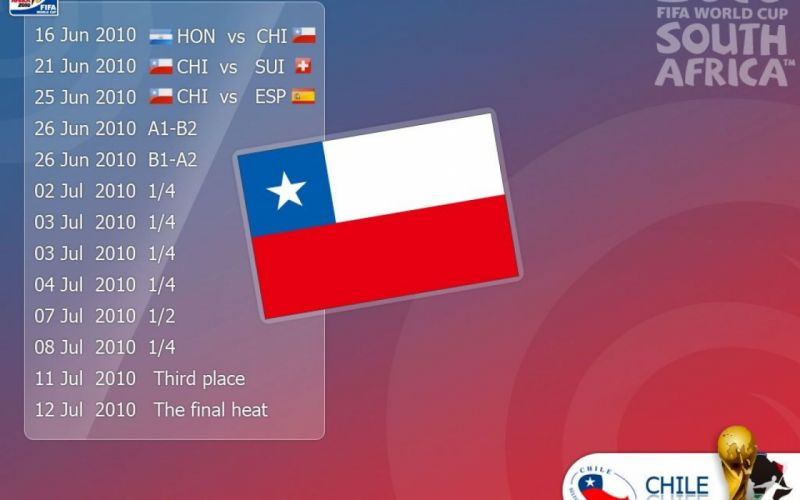 CHILE soccer (6) wallpaper