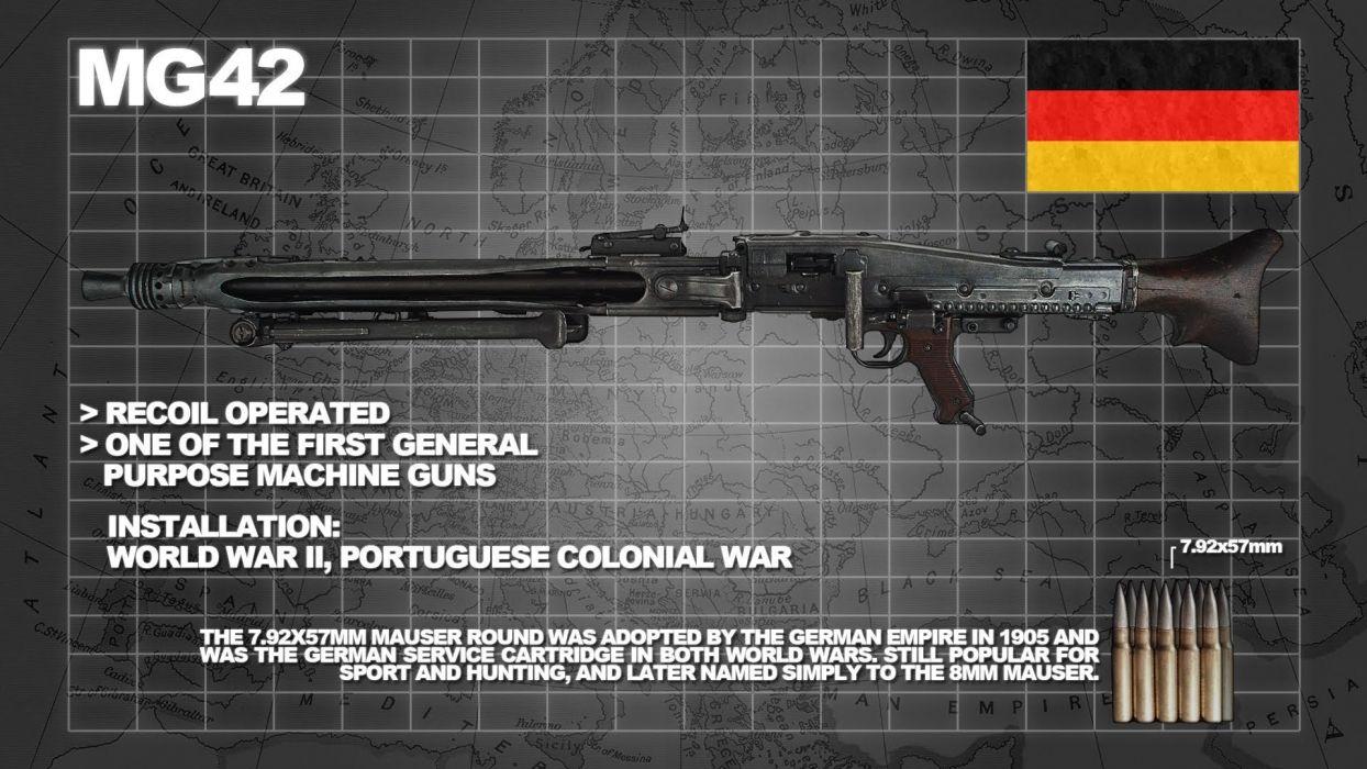Mg42 machine gun weapon military germany ww2 wwll 20 wallpaper mg42 machine gun weapon military germany ww2 wwll 20 wallpaper altavistaventures Image collections