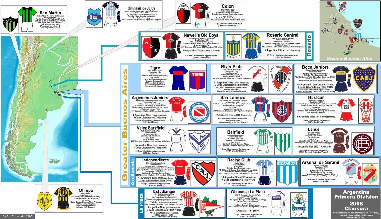ARGENTINA soccer (52) wallpaper