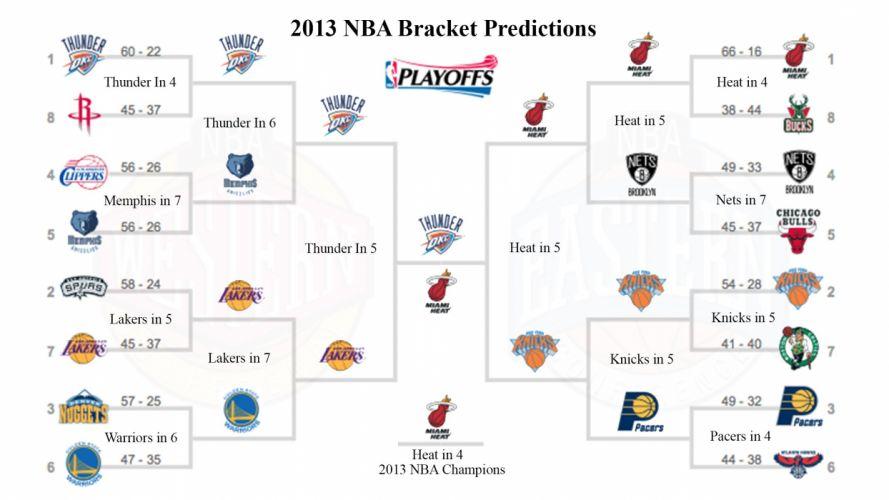 NBA basketball (7) wallpaper
