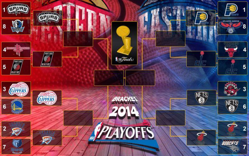 NBA basketball (15) wallpaper