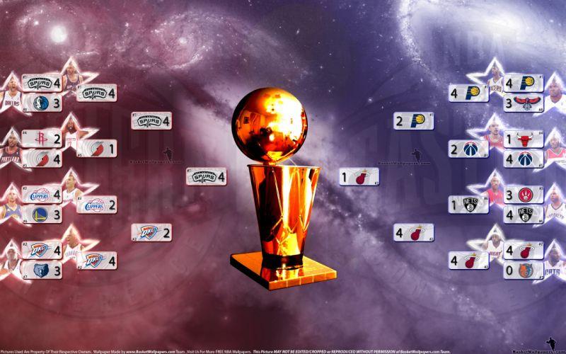 NBA basketball (16) wallpaper