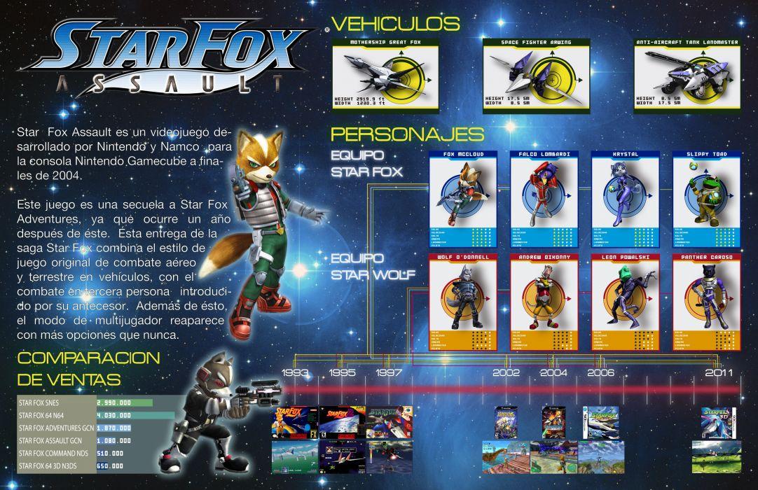 STARFOX shooter family nintendo sci-fi star fox (64) wallpaper