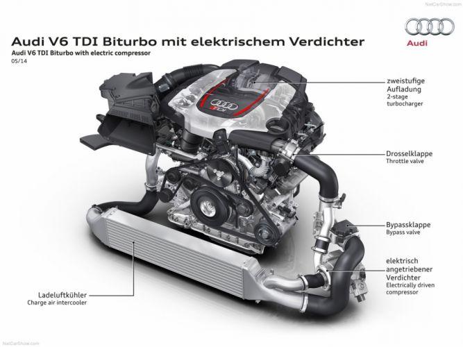 Audi RS5 TDI Concept 2014 Car Vehicle Sport Supercar Sportcar Supersport Germany Hybrid Wallpaper 4000x3000 (2) wallpaper