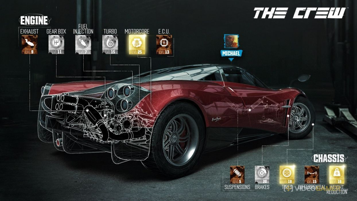 THE-CREW racing race muscle tuning supercar crew rpg (12) wallpaper