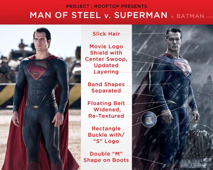 BATMAN-v-SUPERMAN adventure action dc-comics d-c superman batman dark knight superhero dawn justice (35) wallpaper