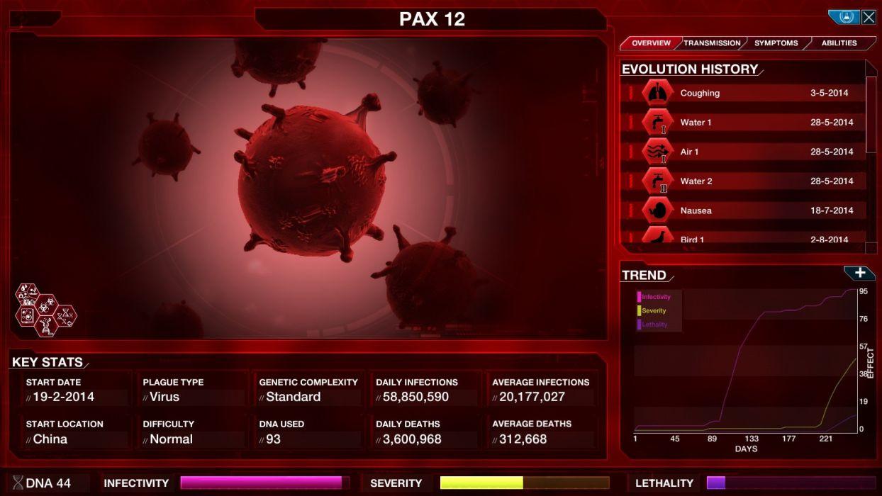 PLAGUE-INC strategy simulation virus bug plague horror Evolved (4) wallpaper