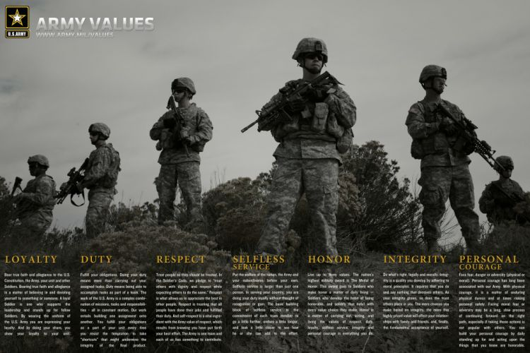 army military poster logo (1) wallpaper