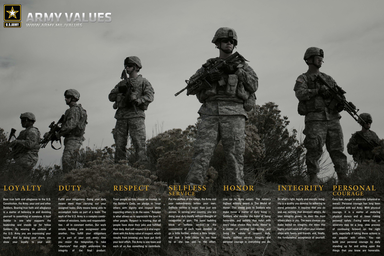 Army Essay On Integrity
