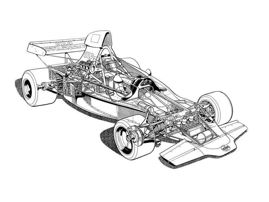 1973 Shadow DN1 F-1 formula race racing wallpaper