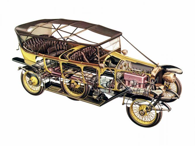 1913 SCAT Model-18 30HP Torpedo retro wallpaper