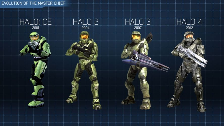 HALO Master Chief Collection sci-fi shooter action futuristic fps war fighting 1halomasterchief warrior weapon gun poster wallpaper