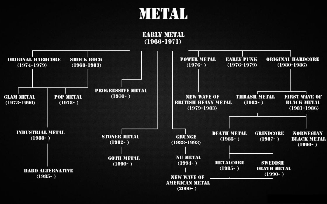 Heavy Metal scheme wallpaper