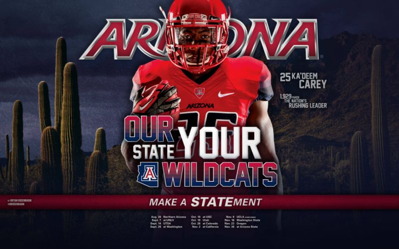 ARIZONA WILDCATS college football wallpaper