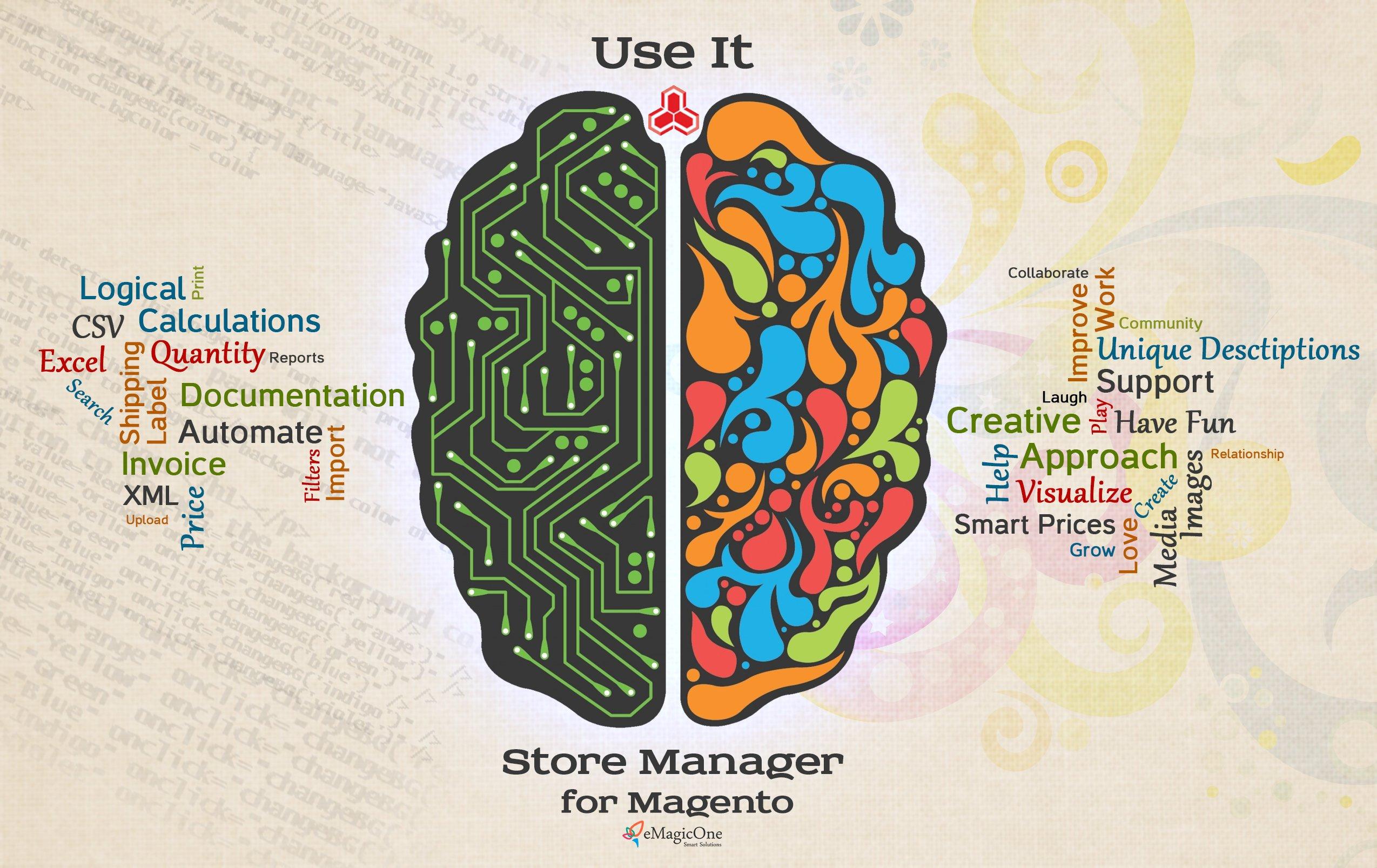 brain illustration typography wallpaper - photo #4