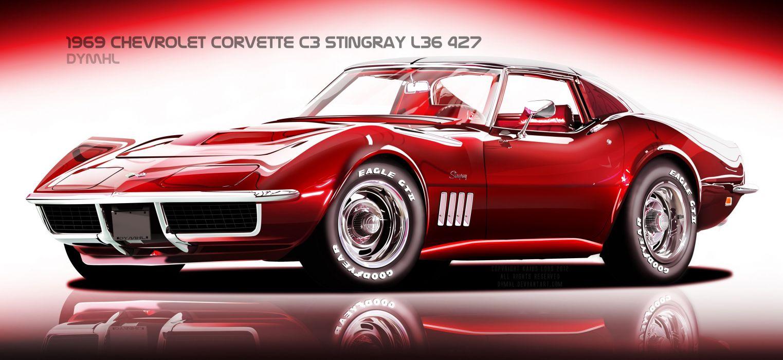 1969 Corvette C3 Stingray Wallpaper