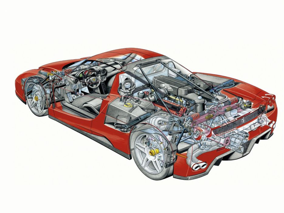 Ferrari enzo cars technical wallpaper