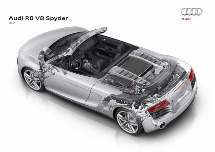 audi r 8 v 8 spyder cars thecnical wallpaper