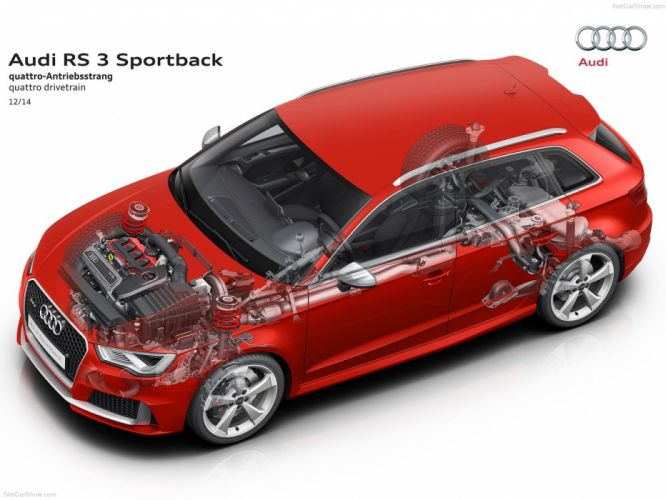 Audi RS3 Sportback Technical cars 2016 wallpaper