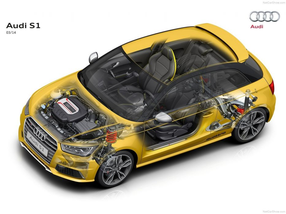 Audi S 1 Technical cars 2015 wallpaper