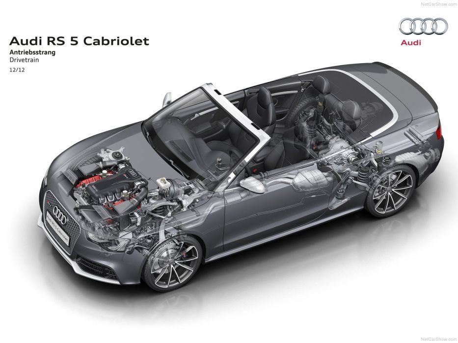 Audi RS5 Cabriolet Technical cars 2014 wallpaper