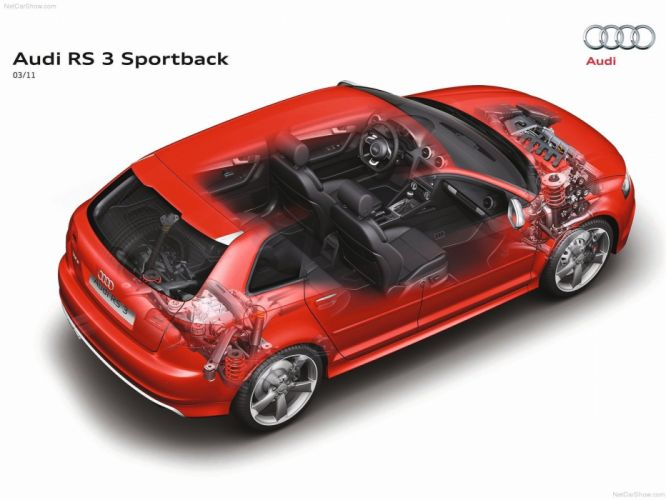 Audi RS3 Sportback Technical cars 2012 wallpaper