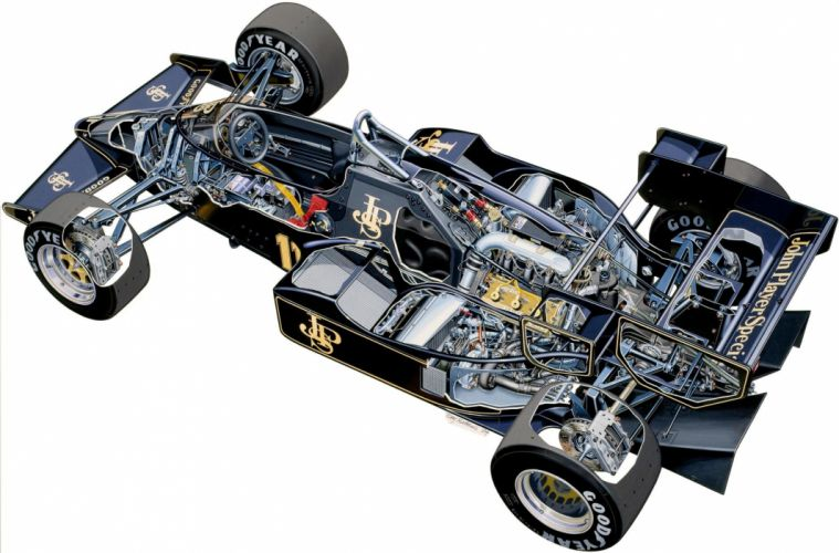 Lotus T95 cars formula one technical wallpaper