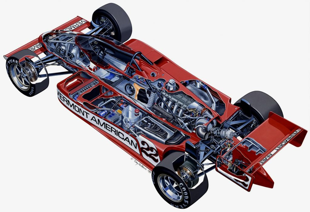 MARCH 83C racecars wallpaper