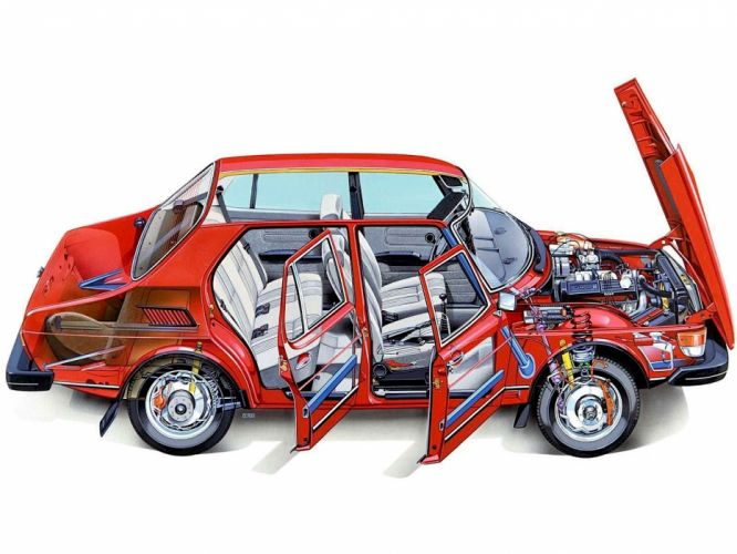 Saab-99 technical cars wallpaper
