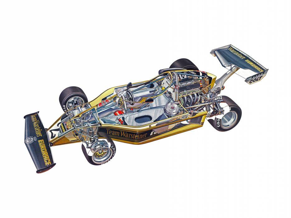 Toj F 201 1976 sportcar formula technical wallpaper