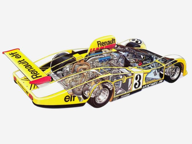 sportcars cutaway technical cars Renault Alpine A442B 1978 wallpaper