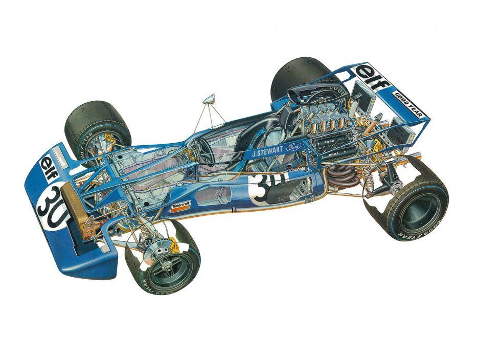 formula one sportcars cutaway technical Tyrrell 003 1971 wallpaper
