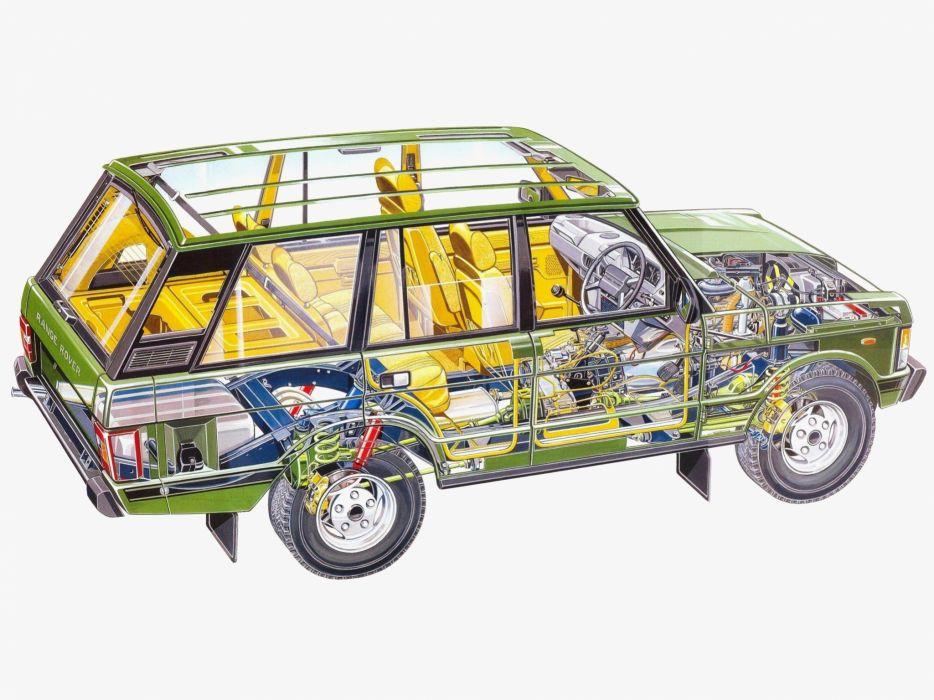 Range Rover UK-spec 1986 all road cars technical cutaway wallpaper