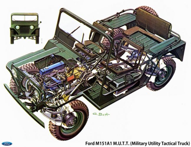Ford M151 all road cars technical cutaway wallpaper