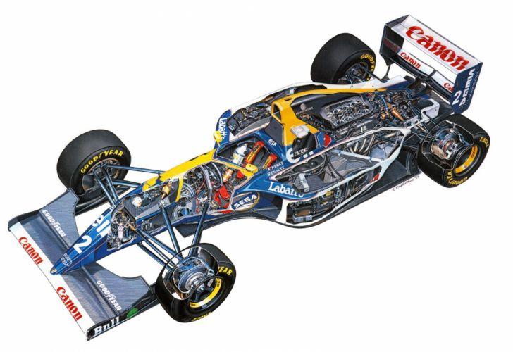 Williams FW15C Renault 1993 formula one cutaway technical wallpaper