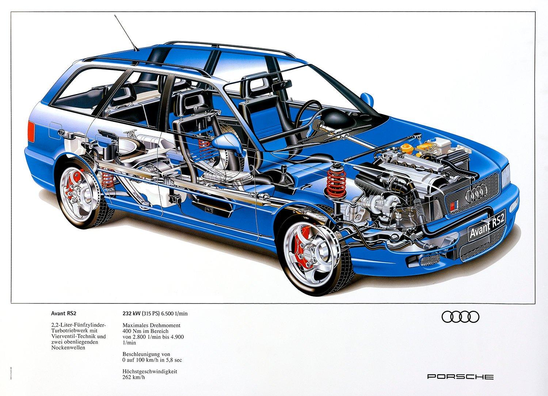 Audi Rs2 Avant Cars Technical Cutaway Wallpaper