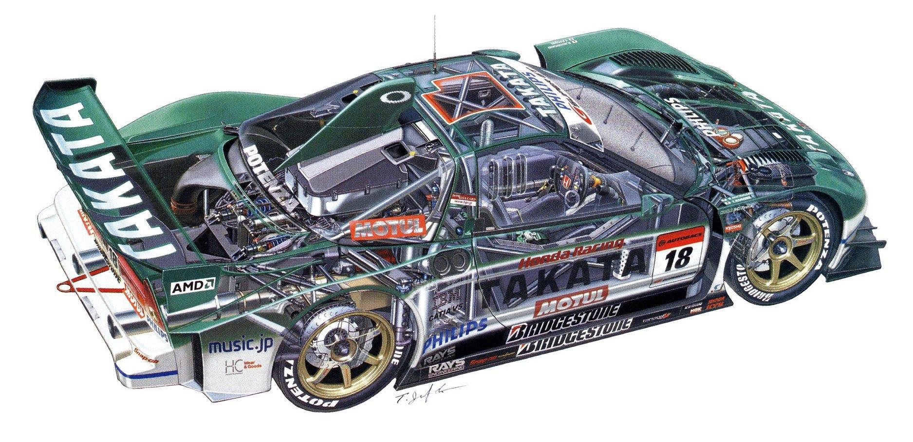 Honda Nsx Takata Dome Nsx Jgtc Super Gt Cars Racecars