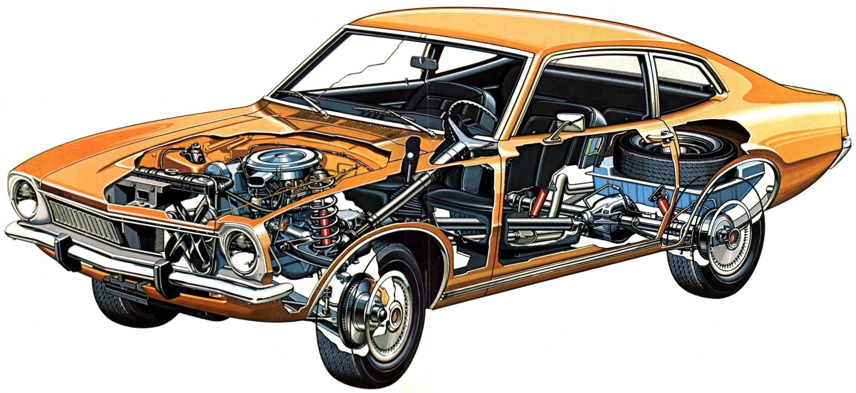 Legend Race Cars Engine Size