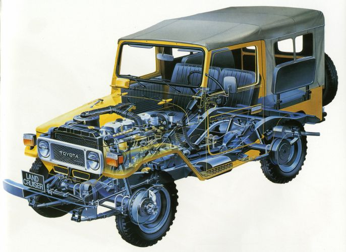 toyota bj all road 4x4 classic cars technical cutaway wallpaper