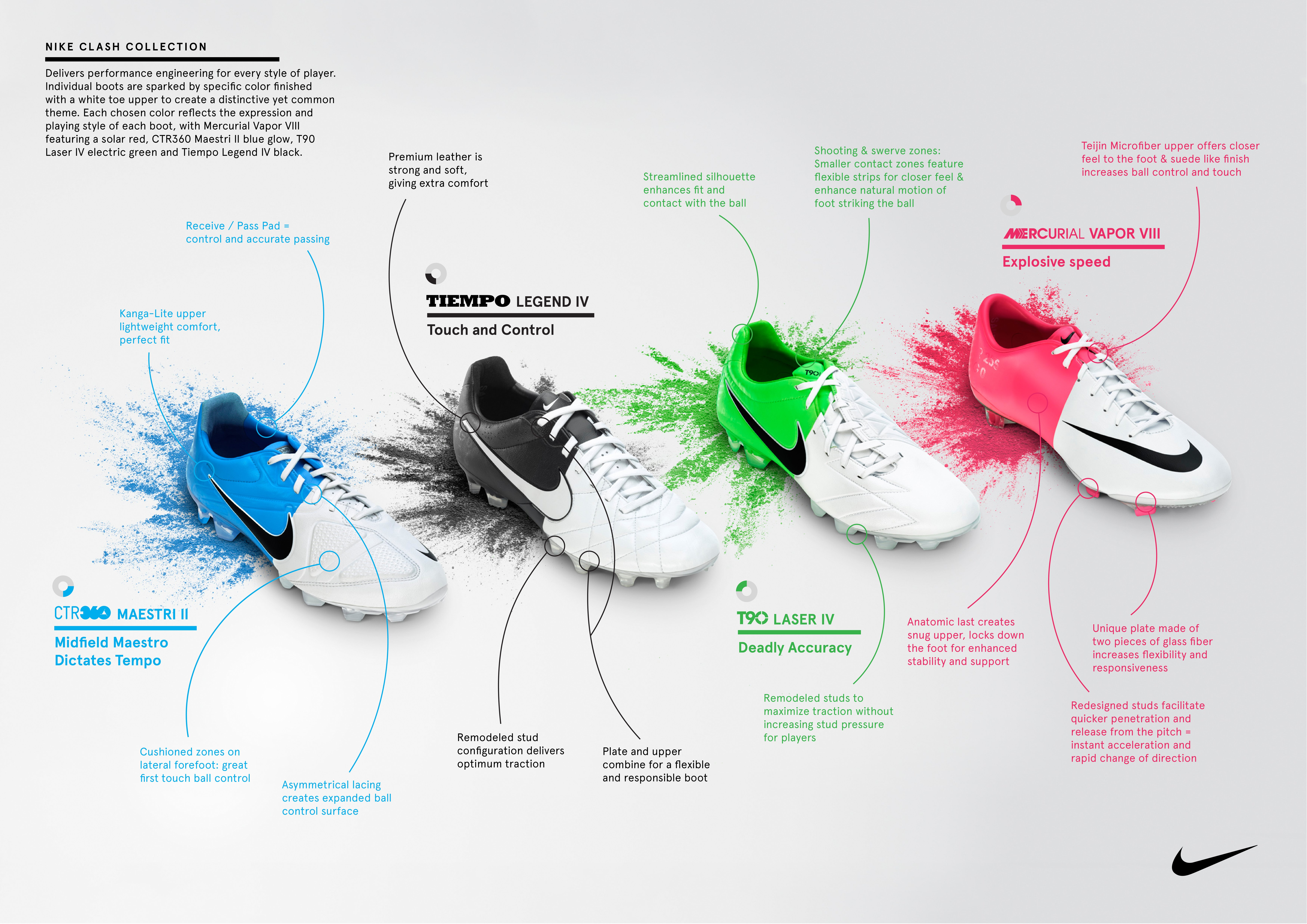 NIKE sports shoes product logo poster advertising products 1nike g ...