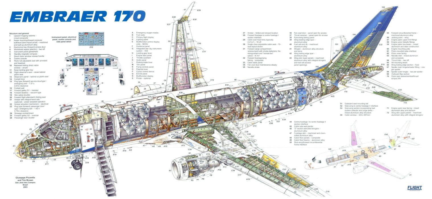 EMBRAER airliner aircraft airplane transport jet poster wallpaper