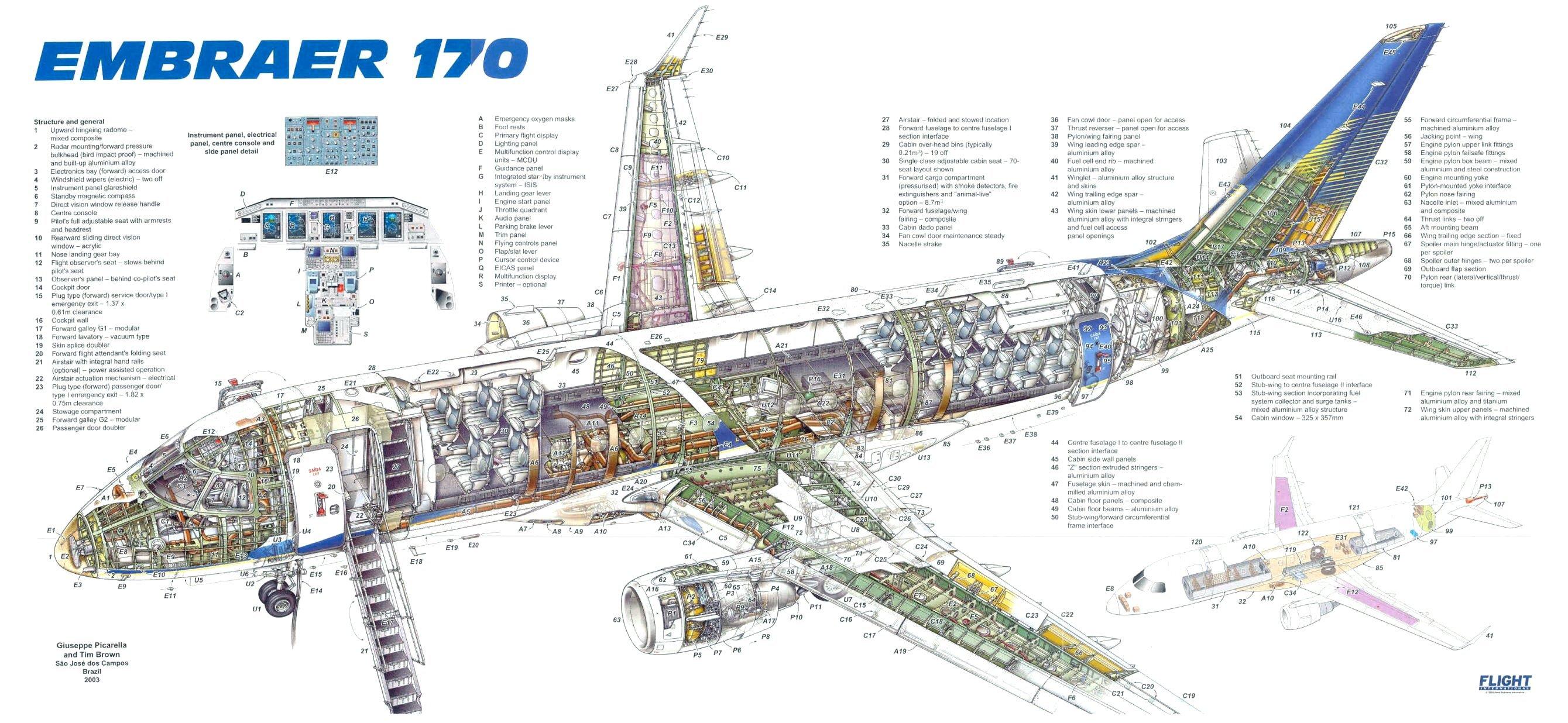 Embraer Airliner Aircraft Airplane Transport Jet Poster