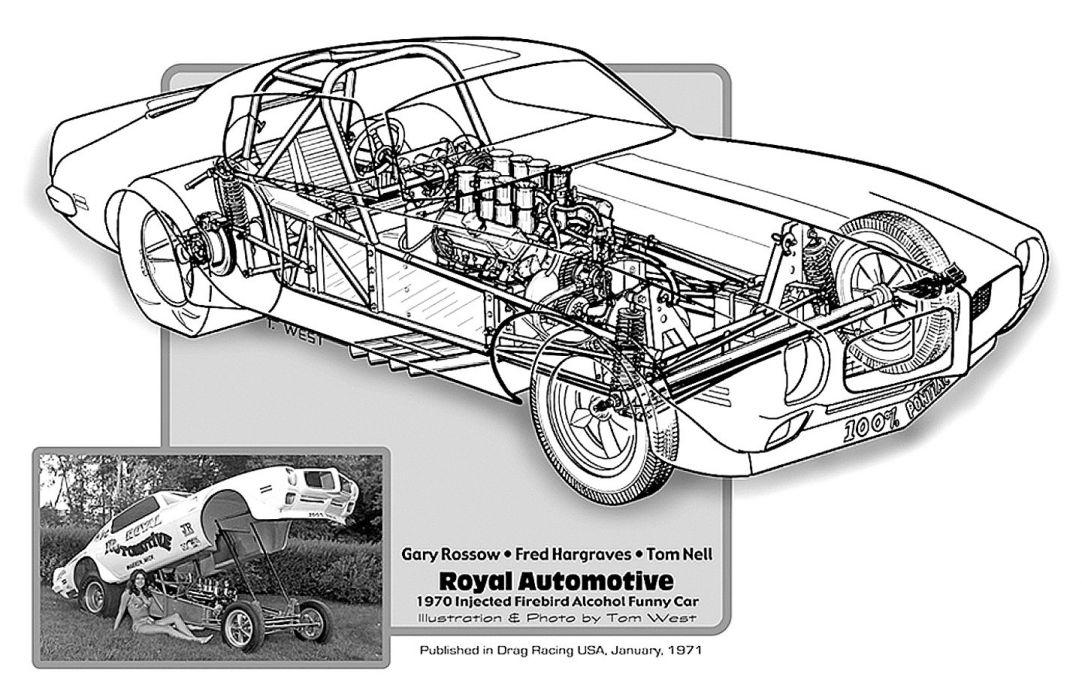 1970 Pontiac Firebird Funny Car Drag Cutaway USA -01 wallpaper
