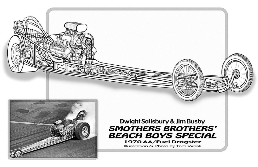 1970 Top Fuel Dragster Drag Cutaway USA -02 wallpaper