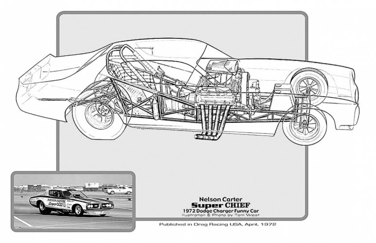 1972 Dodge Charger Funny Car Drag Cutaway USA -01 wallpaper