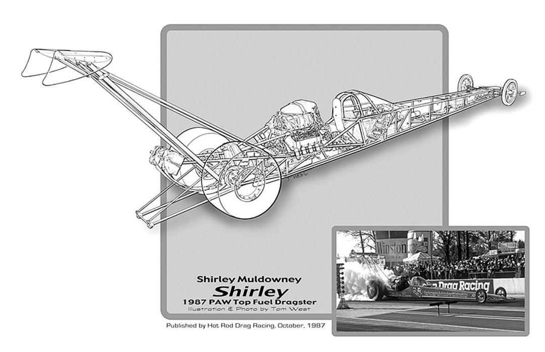 1987 Top Fuel Dragster Drag Cutaway USA -01 wallpaper